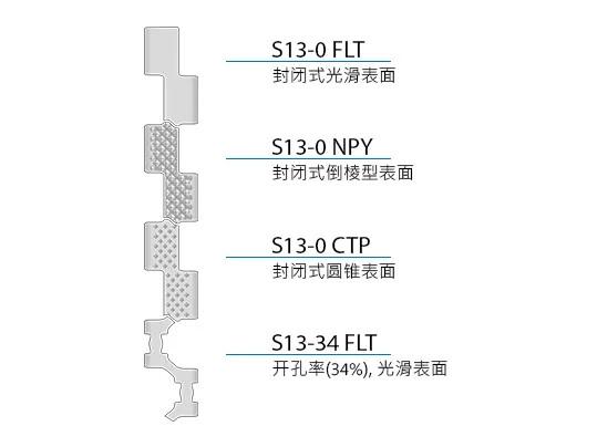 Design characteristics S13 ZH