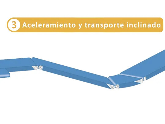 3-Airport_ES