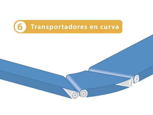 6-Airport_ES