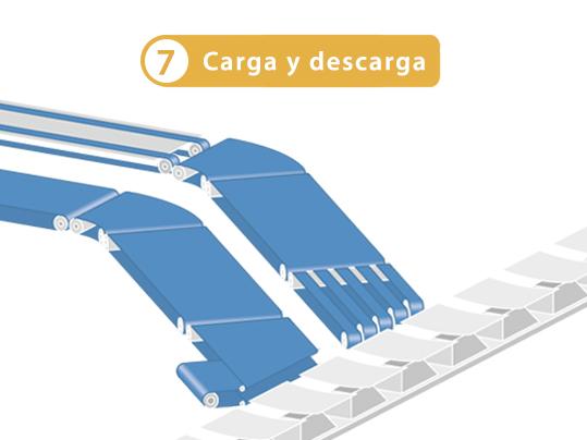 7-Airport_ES