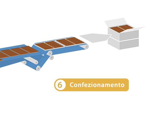 Schokolade-Prozess-6_IT