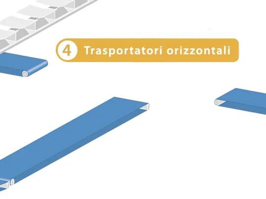 4-Airport_IT