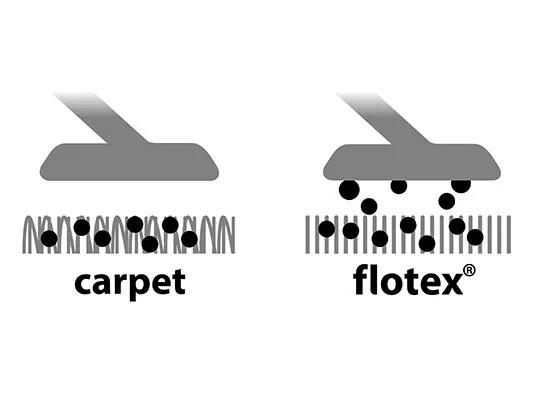 Flotex and carpet comparison