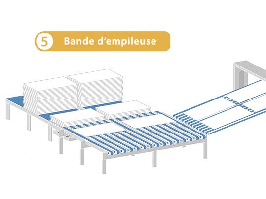 Gips-Schritt-5-fr