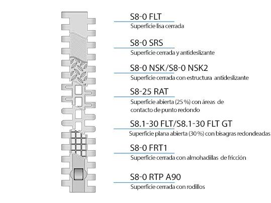 S8_ES