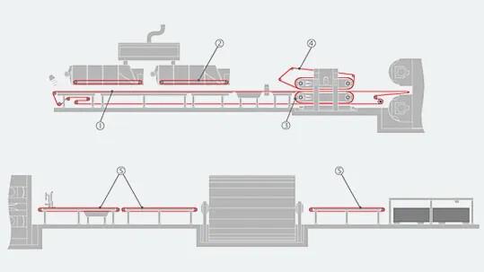 Holzplatten-Herstellung