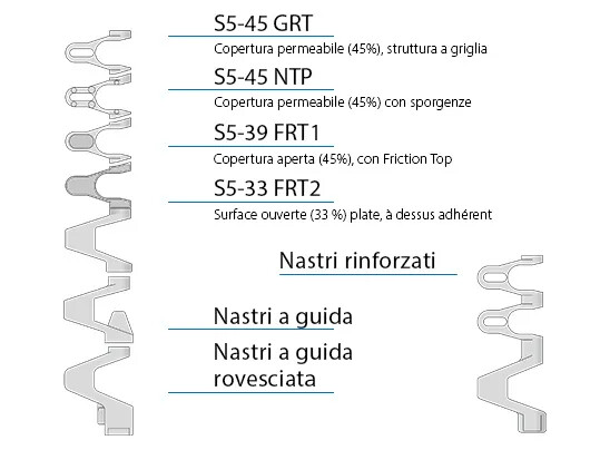 S5_IT