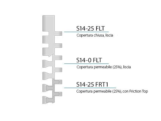 S14-design-characteristics-IT