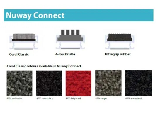 Tapis de propreté rigide Nuway connect - inserts | Forbo Flooring Systems