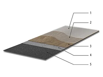 Konstrukce Allura dryback