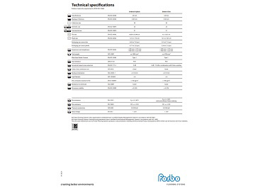 Enduro technical specifications table