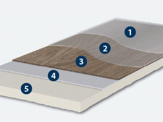 Revêtement de sol LVT acoustique, coupe technique   Forbo Flooring Systems