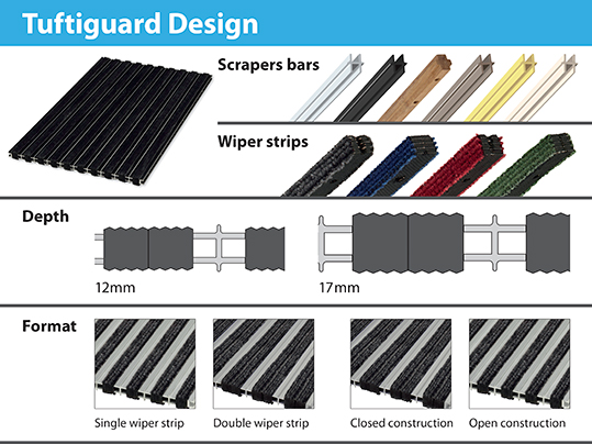 Nuway Tuftiguard Design range options