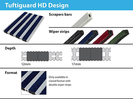 Nuway Tuftiguard HD range options