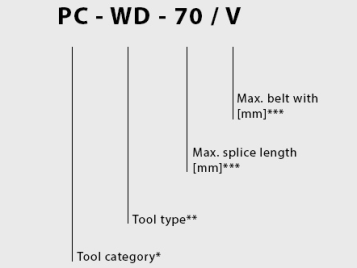 Type Key Splitting/Peeling