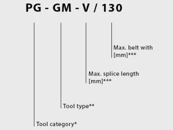 Type Key Grinding