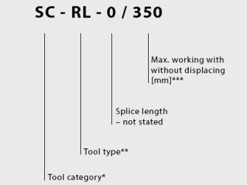 Type Key Mechanical Splices