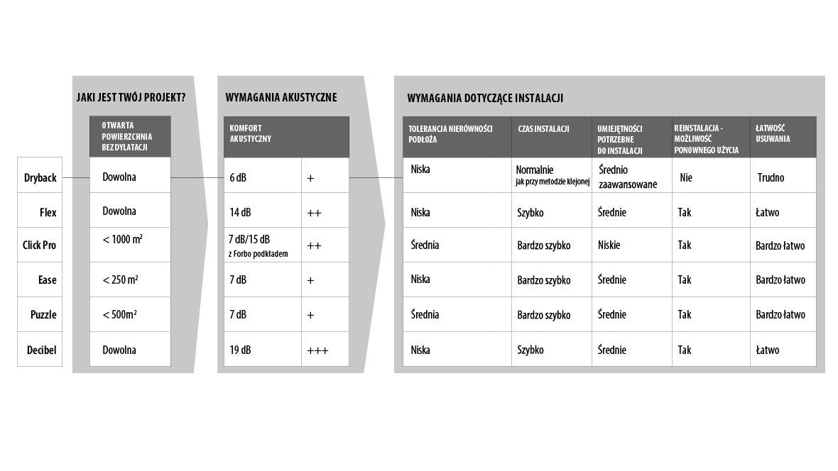 Tabela_Allura2.2