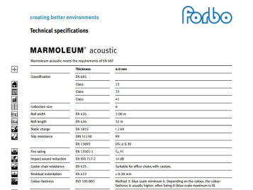 Marmoleum Acoustic Technical Specification