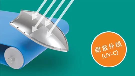 耐紫外线(UV-C)输送带