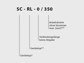 Typenschlüssel Mechanische Verbindungen