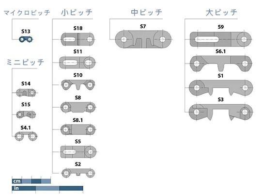 Prolink Series 13 Basic Data JP