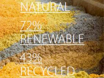 Natural, Renewable, Recycled