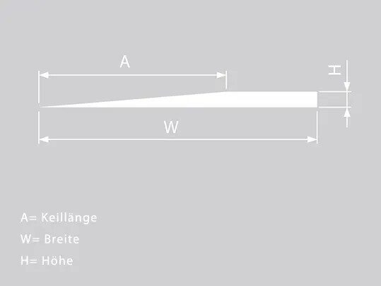Gips - Abflachband