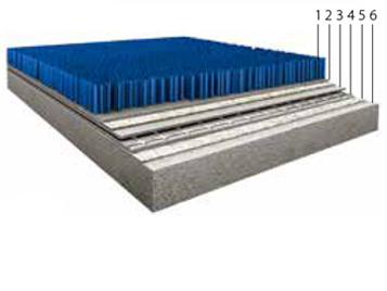 Flotex en dalle - structure du produit
