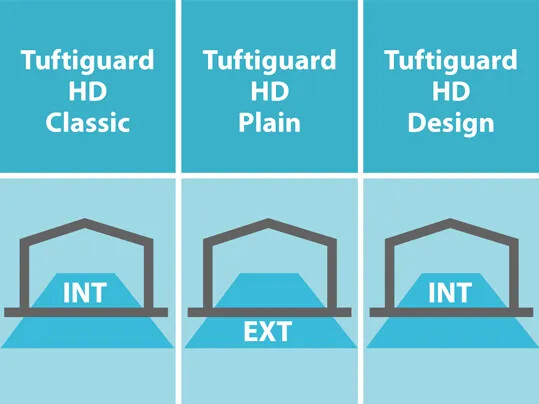 Nuway Tuftiguard HD internal or external use