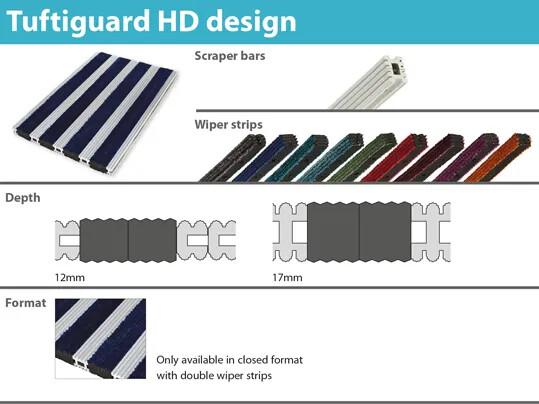 Nuway Tuftiguard HD Dizaynı