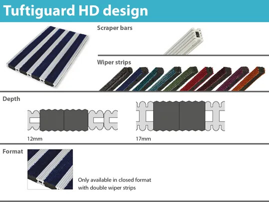 Nuway Tuftiguard HD Design