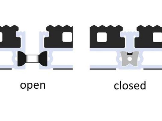 Nuway connect открытая-закрытая конструкция