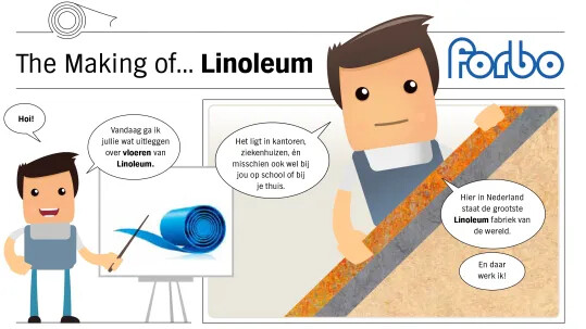 The Making of Linoleum Strip