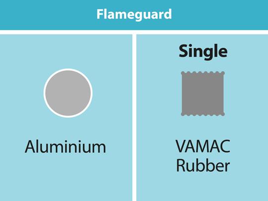 Flameguard wykończenie
