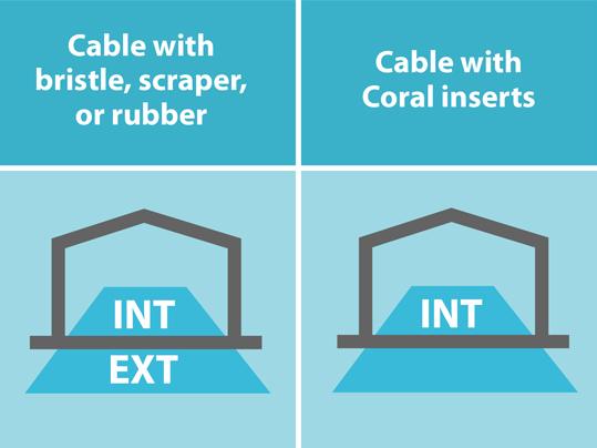 Nuway Cable Na zewnątrz czy do wewnątrz?