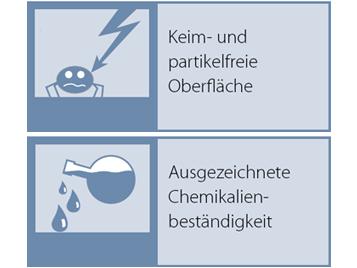 Colorex keimfreie Oberfläche und Chemikalienbeständigkeit