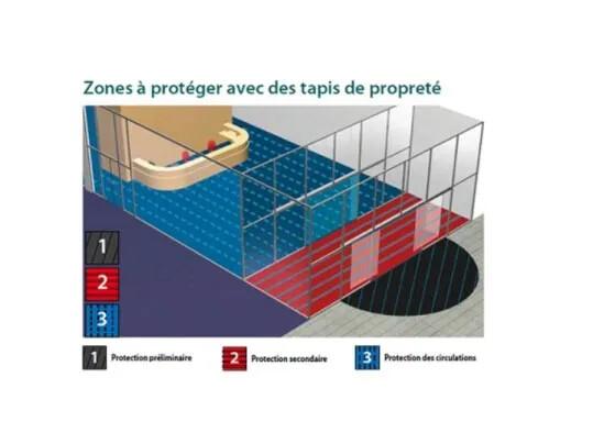 Zone à protéger